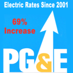 PG&E_Rate_Hikes