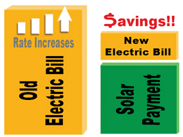 electric_bill_savings